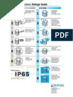 IPChart.pdf