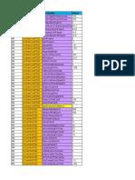 Standard Parameter 2G_3G_4G ZTE