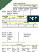 emergent case summary sheet