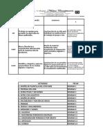 Rubrica de Evaluación Primer Periodo Once 2018