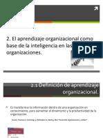 Organizaciones Inteligentes (2.1, 2.2, 2.3 y 2.4)