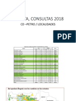 Bogota, Consultas 2018