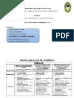 Analisís Comparativo de Los Modelos de Calidad