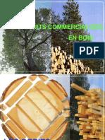 S1.Produits Commercialisés 1