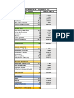 Excel Balance General