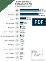 tabla comidas internet.pdf