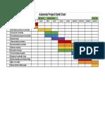 automata gantt chart - andrew johnson william pan - sheet1