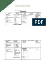 Cartel de Contenidos Del Área de Matemática 3ero Grado