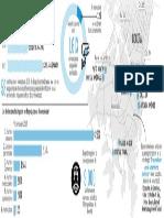 Las cifras de la seguridad en Bogotá