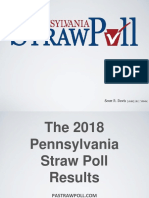 Pennsylvania Straw Poll 2018