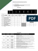 Cognitivas Reporte de Resultados Colectivos Por Seccion