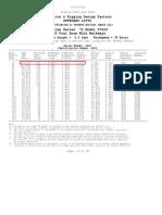 Crane Load Chart-D-008 R2 (2) 52