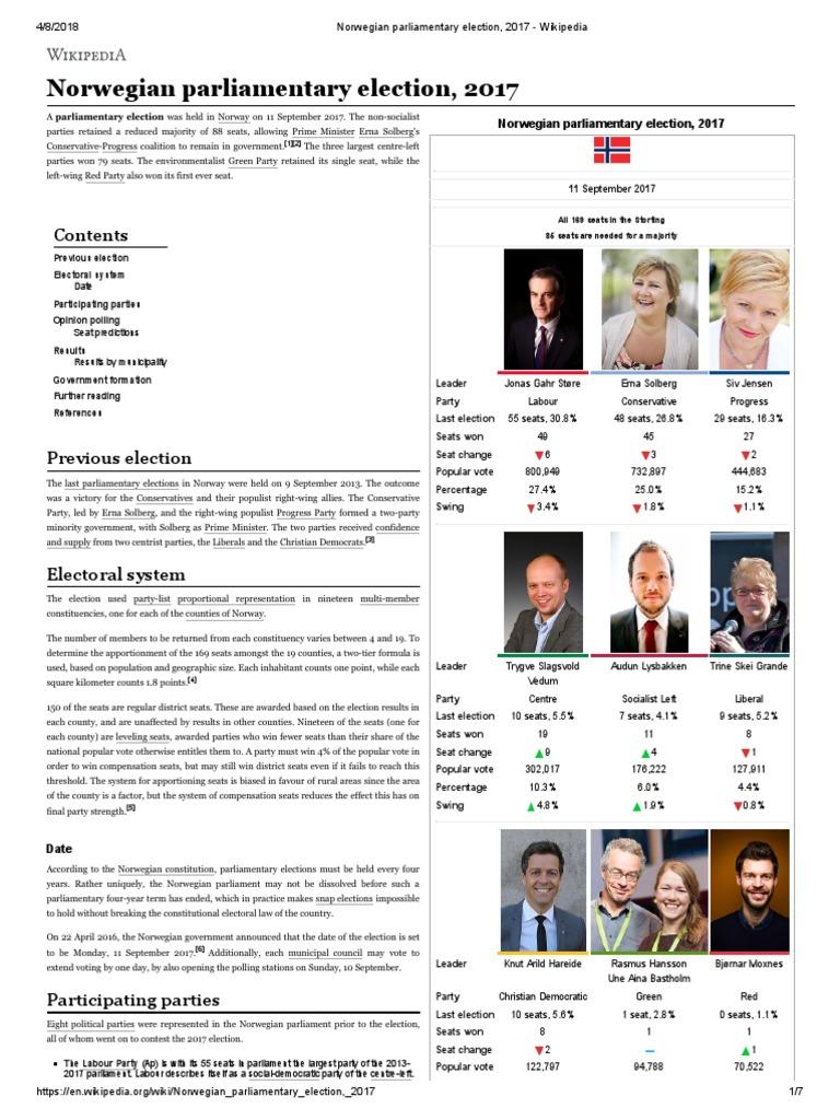 Norwegian Parliamentary Election 2017 Wikipedia Liberalism Ideologies