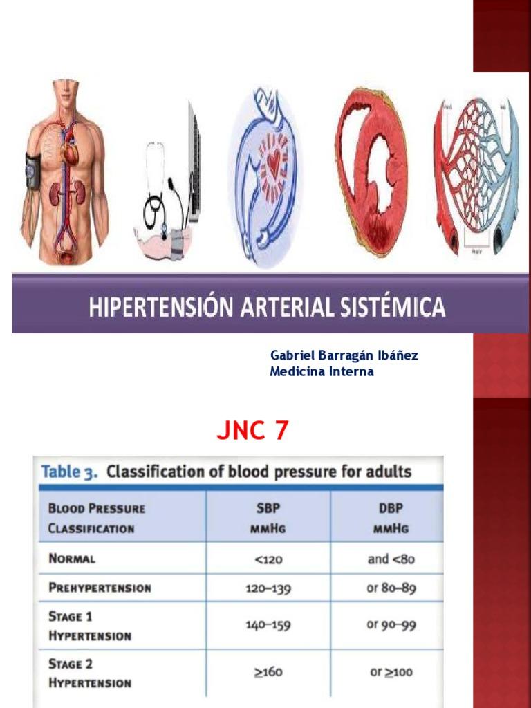 Presión arterial sistémica