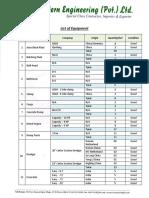 List of Equipment WEL