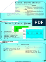 2FP DatosDatosEnteros__