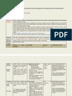 Ejemplo-planificacion-por-experiencias-de-aprendizaje-Preparatoria_DINCU.pdf
