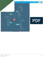 CARPOOLING - MindMeister Mapa Mental.pdf