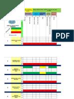 Evaluacion de Proceso del area de CTA