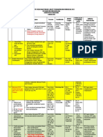 Alternatif II Rencana Tindak Lanjut Pendampingan Kurikulum 2013 Kec. Rancakalong