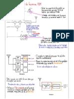 Multiplexacion Division Frecuencias