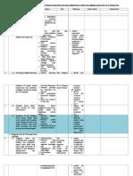 Daftar Dokumen Interpretasi