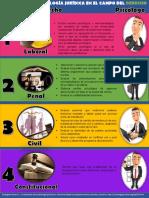 Aportes de La Psicología Jurídica en El Campo Del Derecho