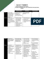 Logical Framework Umum
