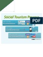 Social Tourism Process
