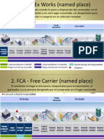 1  INCOTERMS
