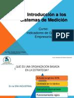 Introducción Sistemas de Medición
