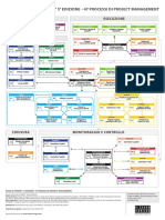 Ricardo Vargas Simplified Pmbok Flow 5ed Color It