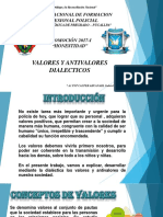 Valores y Antivalores Dialecticos - Pnp