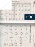 carbonilos_C13.pdf