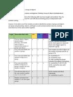 math observational checklist