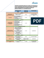 Cronograma Capacitacion en Fontaneria