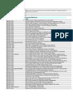clv-sessions-2009-2012-1.pdf