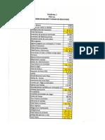 Taller No 2 Finanzas Corporativas