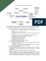 antroplogia cultura