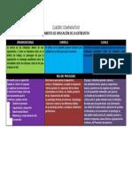 Cuadro Comparativo de Los Ambitos y Aplicacion de La Entrevista (1)