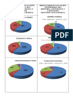 Evaluaciones Diagn.e Intermediashistoria