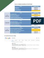 Cursos de Carrera de Desarrollo de Software