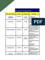 Reforzamiento del aprendizaje.doc