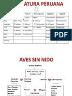 Lit. Peruana