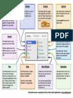 Scratch Reference Card.pdf