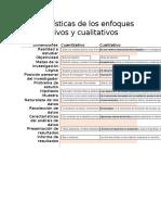 Características de Los Enfoques Cuantitativos y Cualitativos
