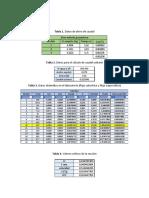 Datos y Resultados