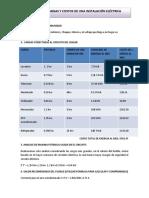 Análisis de Cargas y Costos de Un Ainstalcion Eléctrica.