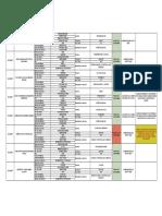 Listado de Estructuras de Carroceras Diciembre 2017 4 Semana.pdf Sr. Patricio Andrade