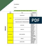 Matriz de Riesgos Clase Virtual 6